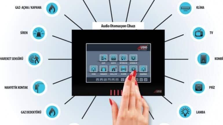 Evinizden uzak tutmanız gereken akıllı cihazlar